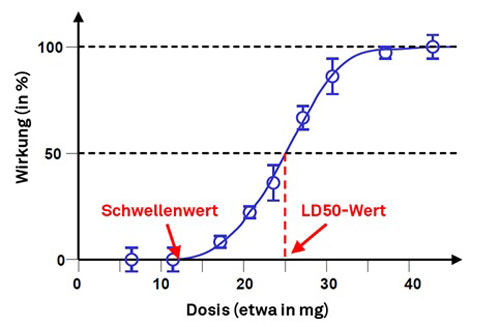 Gebrauchsinformation Duloxetin Lilly PDF - lilly