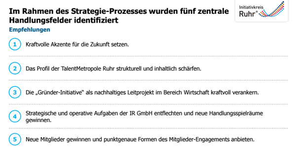 ir_strategie
