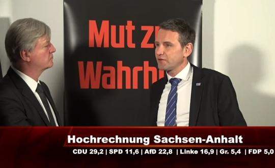 AfD-Mann Björn Höcke im Gespräch mit Jürgen Elsässer (Foto: Screenshot YouTube)