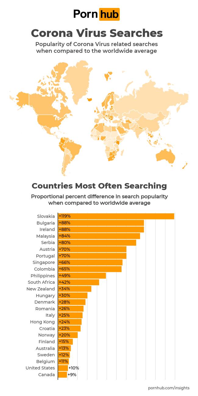 Coronarelevante Suchbegriffe: Die Ländercharts; Foto: Pornhub
